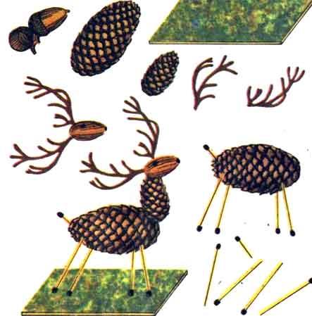 Поделки из еловых шишек - Олень
