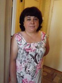 Алешина Елена Ивановна