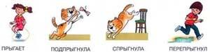 Конспект учеба по формированию лексико-грамматических категорий Приставочные глаголы