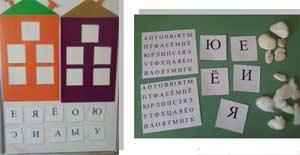 Конспект НОД по обучению грамоте в подготовительной группе. Тема: «Гласные звуки и буквы второго ряда».