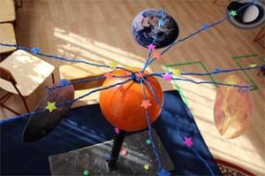 Конспект непосредственной образовательной деятельности в старшей группе ОНР Тема: Планета Земля