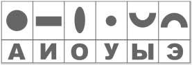 «Картотека дидактических игр по развитию речи для детей старшего дошкольного возраста»