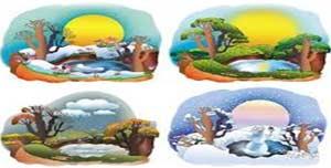 Сценарий мероприятия: КВН по экологическому воспитанию для детей старшей подготовительной группы и родителей «Четыре времени года»