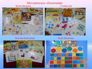 «Формирование логического мышления у детей с задержкой психического развития через развивающие игры»