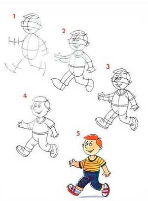 Конспект ОД по рисованию для детей подготовительной группы по теме: «Рисуем человека»