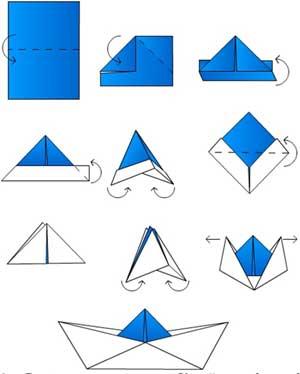 Конспект образовательной деятельности по оригами «Кораблик».