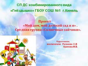 Презентация СП ДС комбинированного вида «Гнёздышко» ГБОУ СОШ №1 г.Кинель