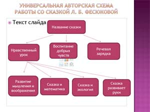Презентация Методы работы со сказкой