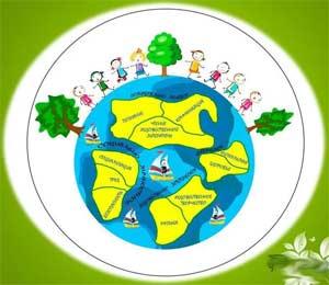 Ознакомление с природой родного края через экологическую тропу в детском саду.