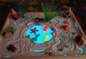 Конспект занятия по экспериментированию с песком в старшей группе
