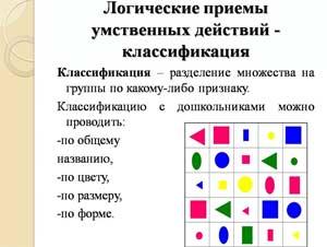 Формирование логических приёмов мышления у детей дошкольного возраста путем внедрения в образовательный процесс логико-математических игр