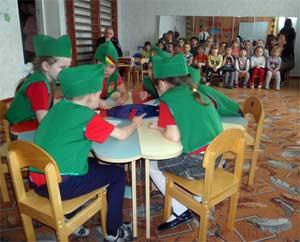 Развлекательный досуг в подготовительной к школе группе по ПДД. Игра: «Что? Где? Когда?»
