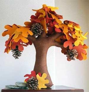 Конспект интегрированного занятия по теме: «Осеннее чудо-дерево» для детей старшего дошкольного возраста