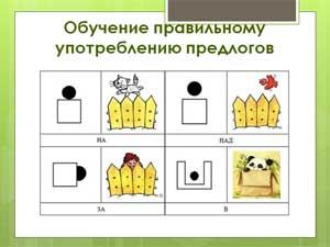Логопедическая помощь в развитии лексического запаса и грамматического строя речи у дошкольников с речевыми нарушениями