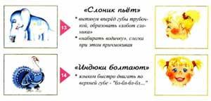 Логопедические упражнения для детей: 6-7 лет
