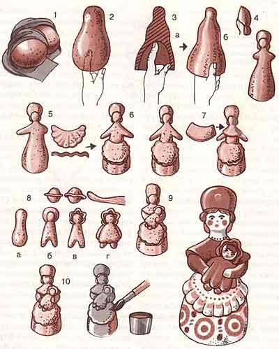 Основные приемы работы с глиной